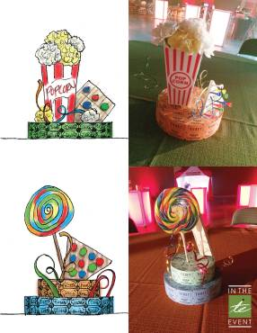 popcorn and candy concept to creation